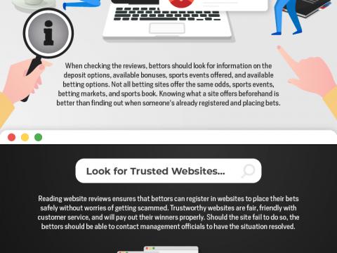 Cara Memilih Situs Taruhan Olahraga di Malaysia
